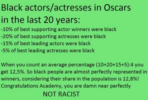 Meme Busting Black Actors/actresses in Oscars